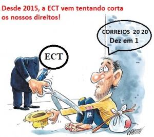 Desde 2015, a ECT vem planejando redução de despesas para retirar direitos dos trabalhadores
